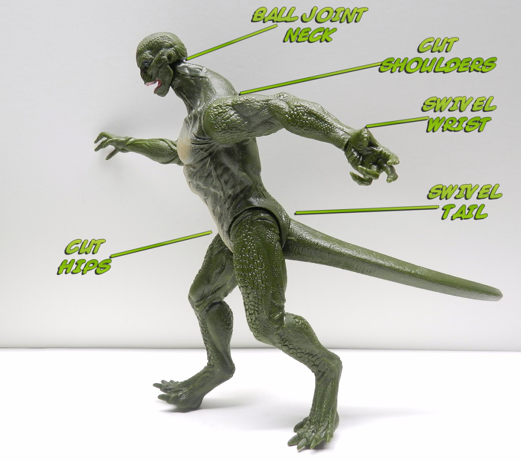 Lizard Articulation